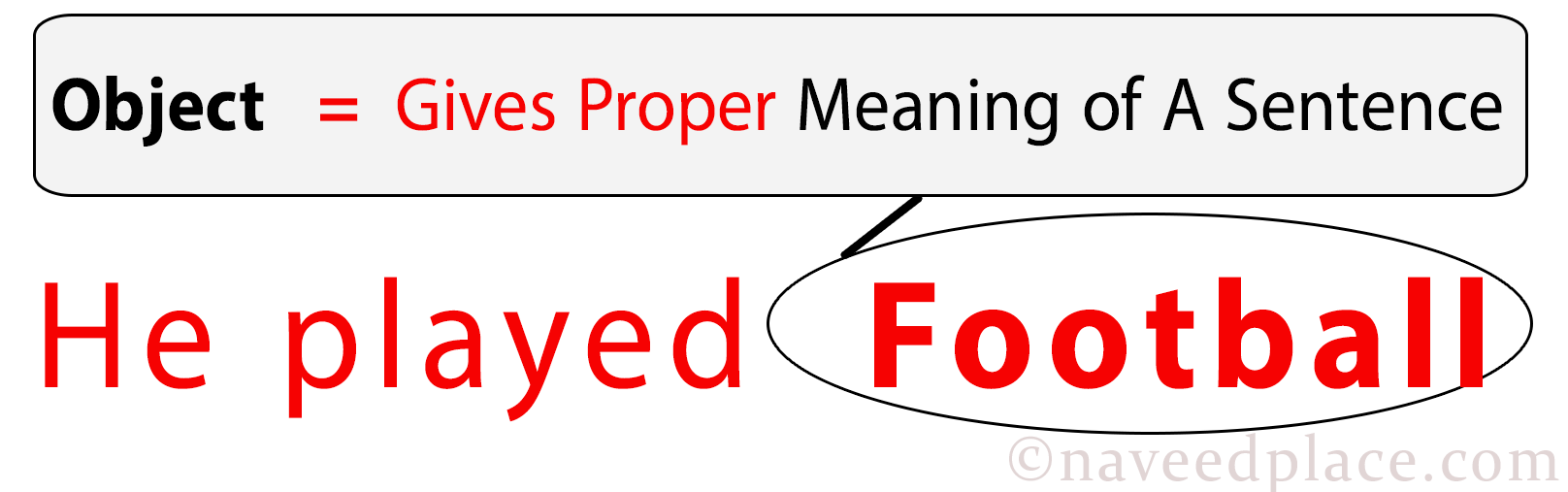 Past Tense – Definition, Examples Sentences (With-Pictures)