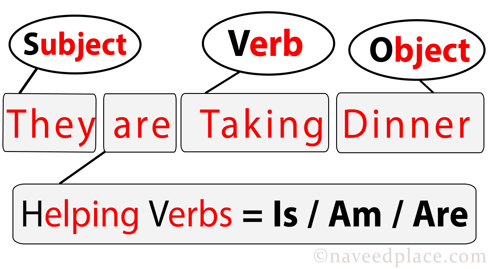 Present Continuous/Progressive Tense – Exercises (With-Pictures)
